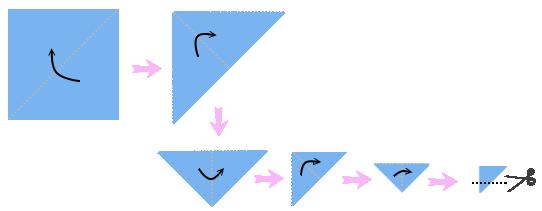 用剪刀沿最后的黑色虚线处剪掉下面的小三角形
